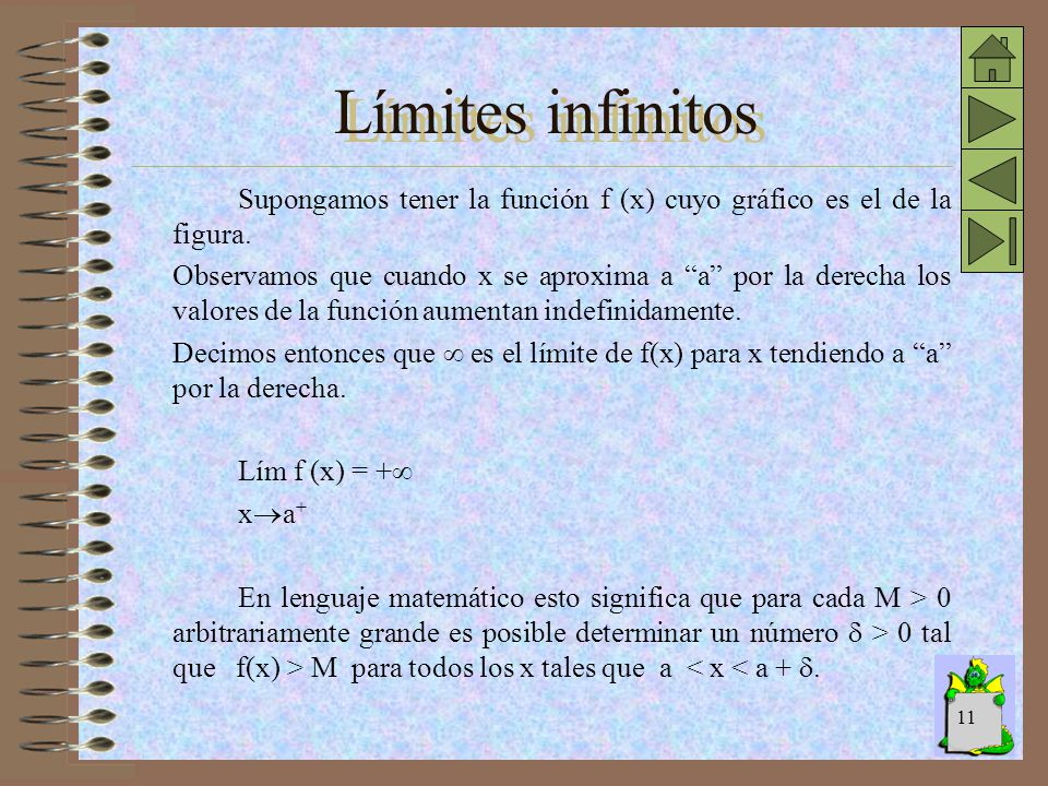 Límites infinitos Supongamos tener la función f (x) cuyo gráfico es el de la figura.