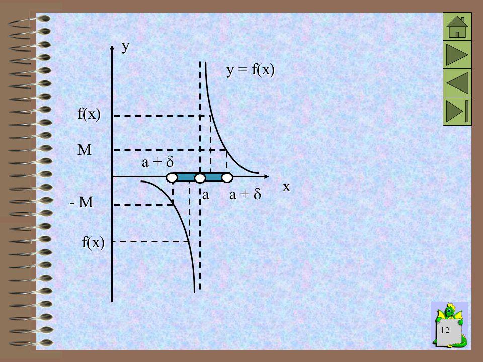y y = f(x) f(x) M a +  x a a +  - M f(x)