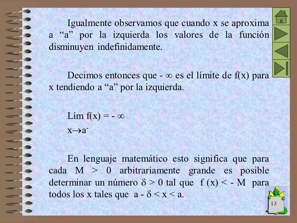 Igualmente observamos que cuando x se aproxima a a por la izquierda los valores de la función disminuyen indefinidamente.