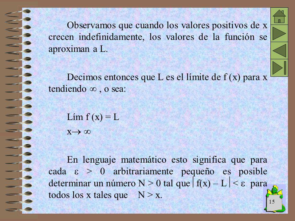 Observamos que cuando los valores positivos de x crecen indefinidamente, los valores de la función se aproximan a L.