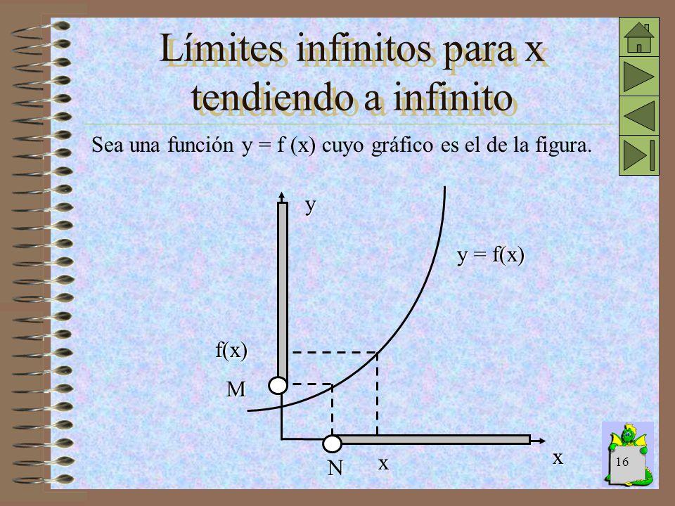 Límites infinitos para x tendiendo a infinito