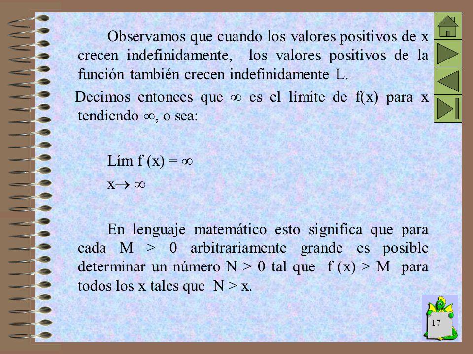 Observamos que cuando los valores positivos de x crecen indefinidamente, los valores positivos de la función también crecen indefinidamente L.