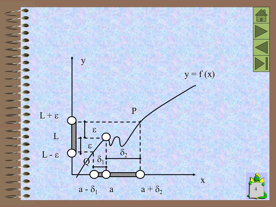 y y = f (x) P L +   L  2 L -  1 Q x a - 1 a a + 2