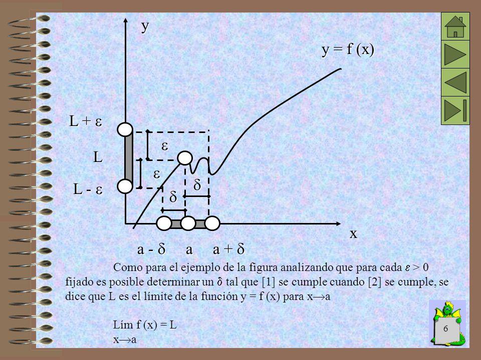 y y = f (x) L +   L   L -   x a -  a a + 