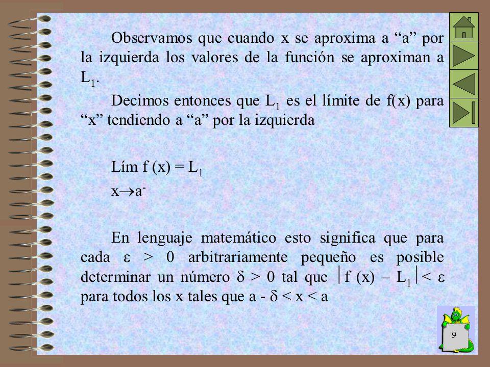 Observamos que cuando x se aproxima a a por la izquierda los valores de la función se aproximan a L1.