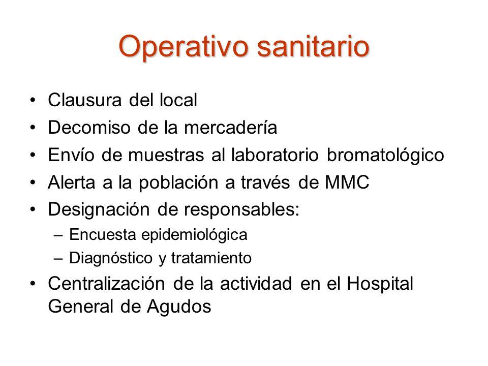 Operativo sanitario Clausura del local Decomiso de la mercadería