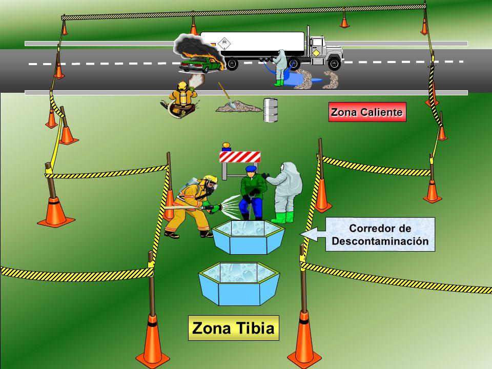 Zona Caliente Corredor de Descontaminación Zona Tibia