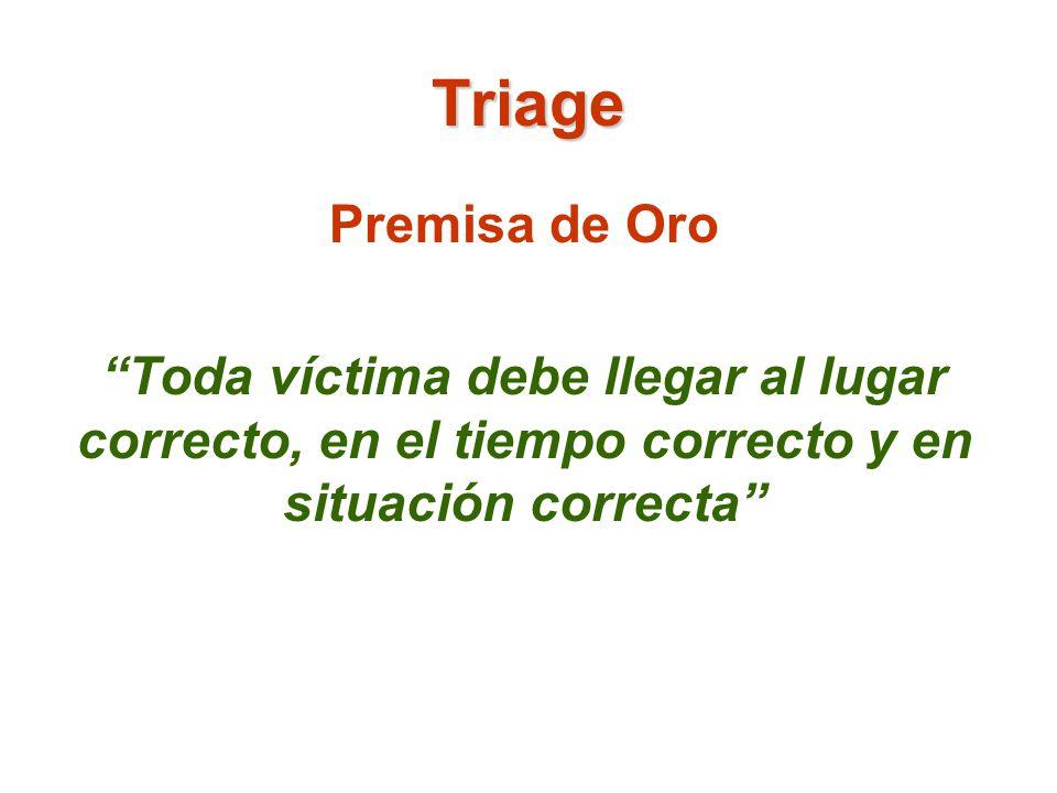 Triage Premisa de Oro.
