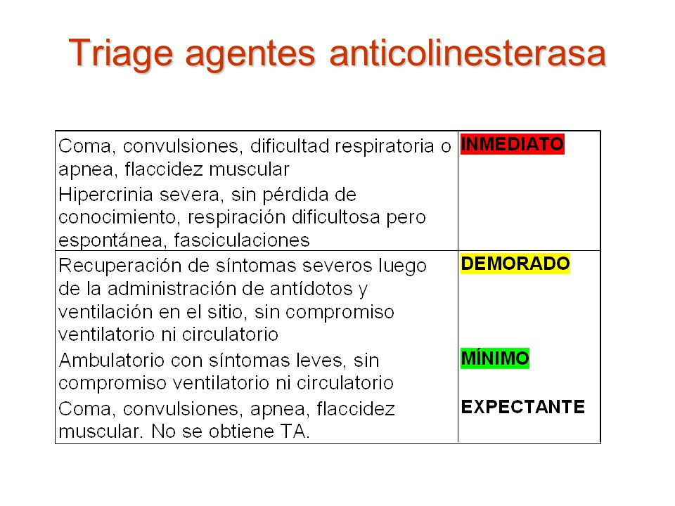 Triage agentes anticolinesterasa