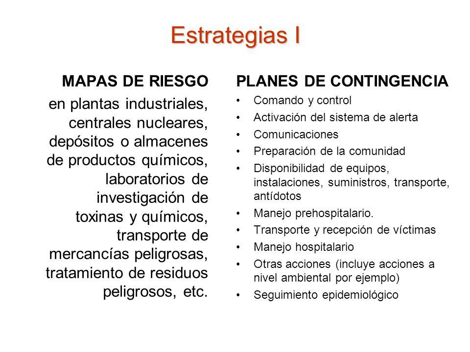 Estrategias I MAPAS DE RIESGO