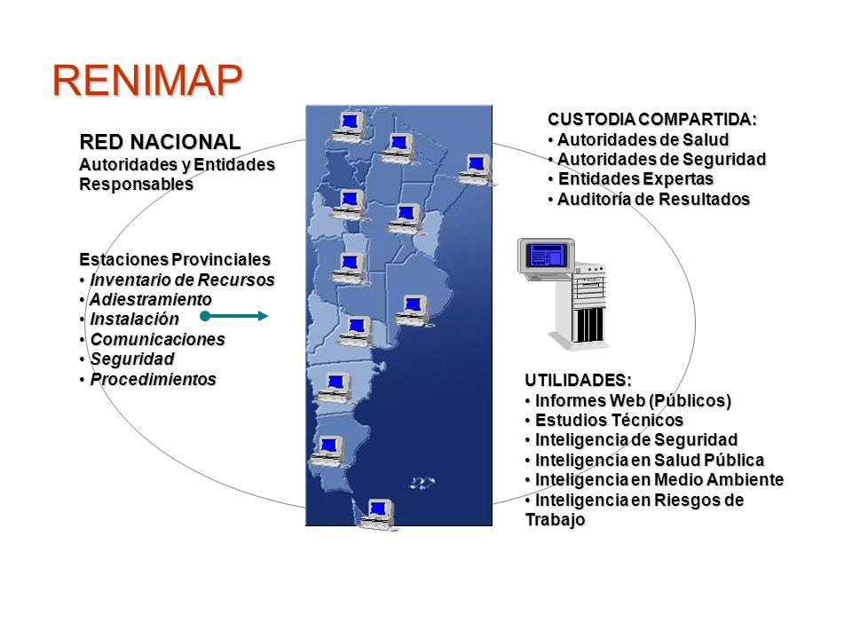 RENIMAP RED NACIONAL Autoridades y Entidades Responsables