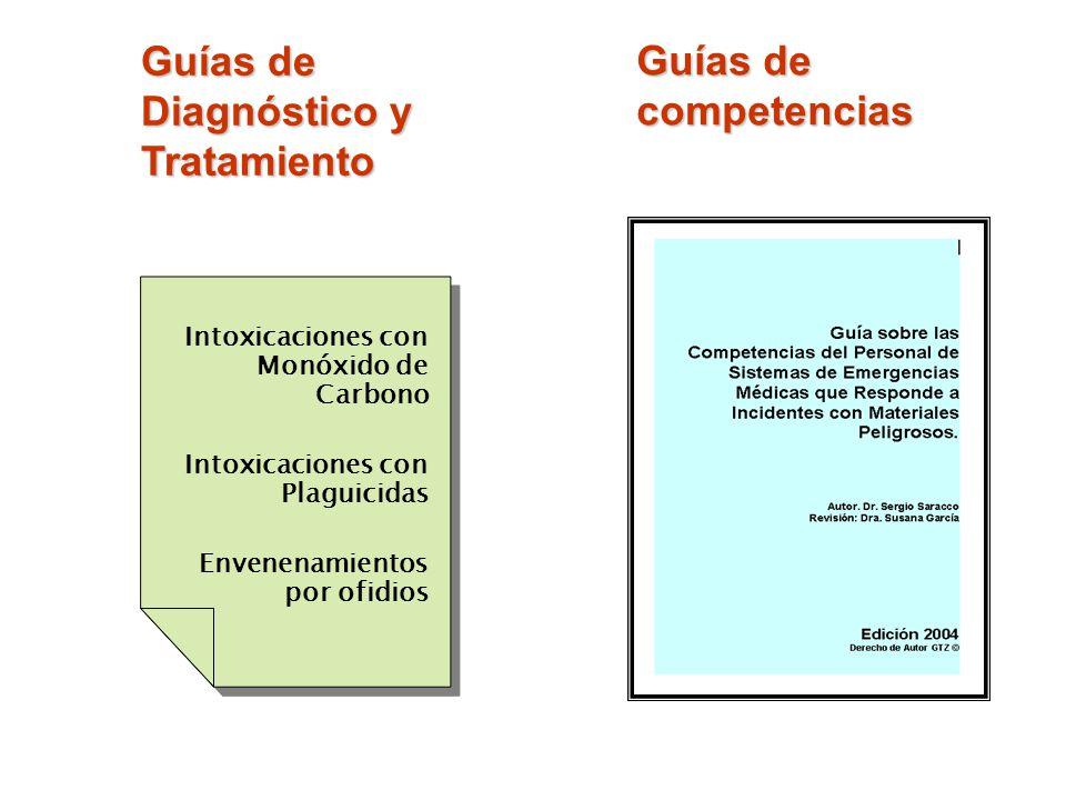 Guías de Diagnóstico y Tratamiento Guías de competencias