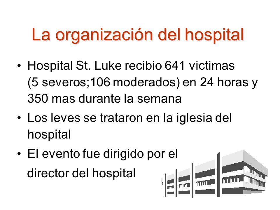 La organización del hospital