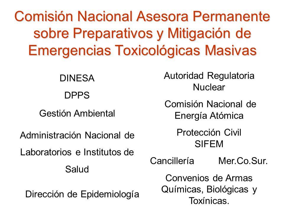Comisión Nacional Asesora Permanente sobre Preparativos y Mitigación de Emergencias Toxicológicas Masivas