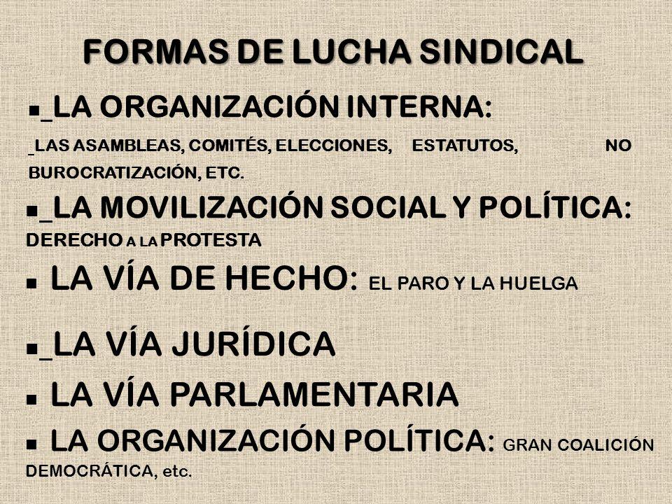 FORMAS DE LUCHA SINDICAL