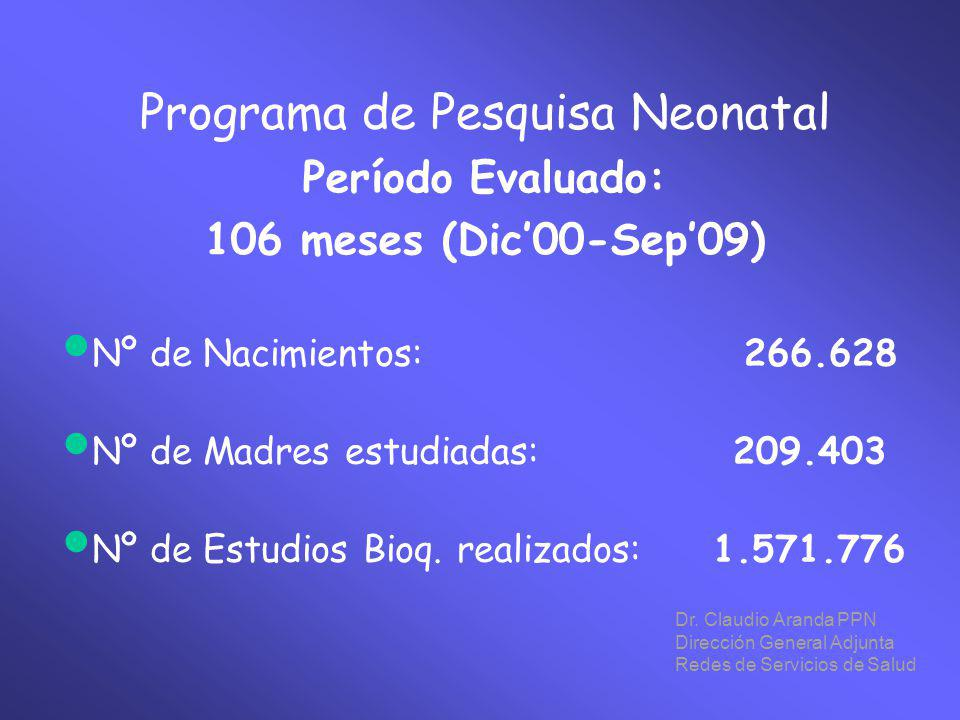 Programa de Pesquisa Neonatal