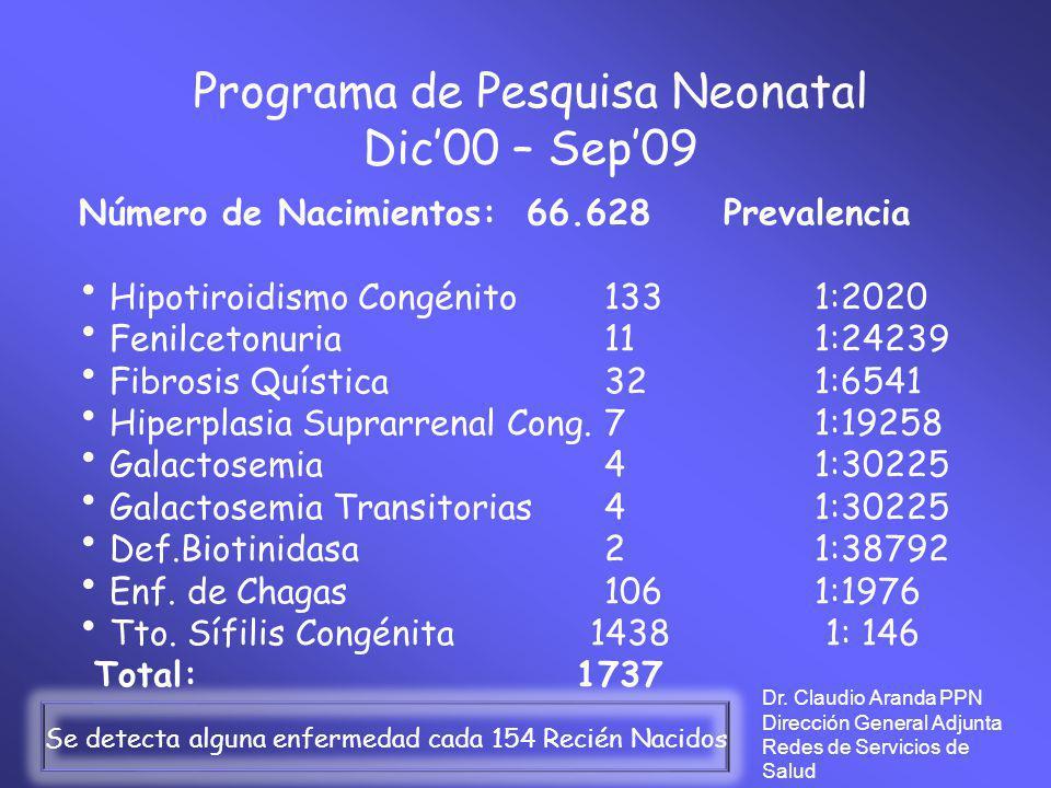 Programa de Pesquisa Neonatal Dic'00 – Sep'09