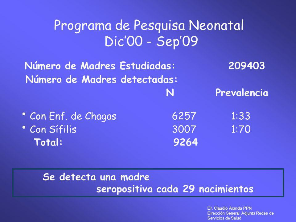 Programa de Pesquisa Neonatal Dic'00 - Sep'09