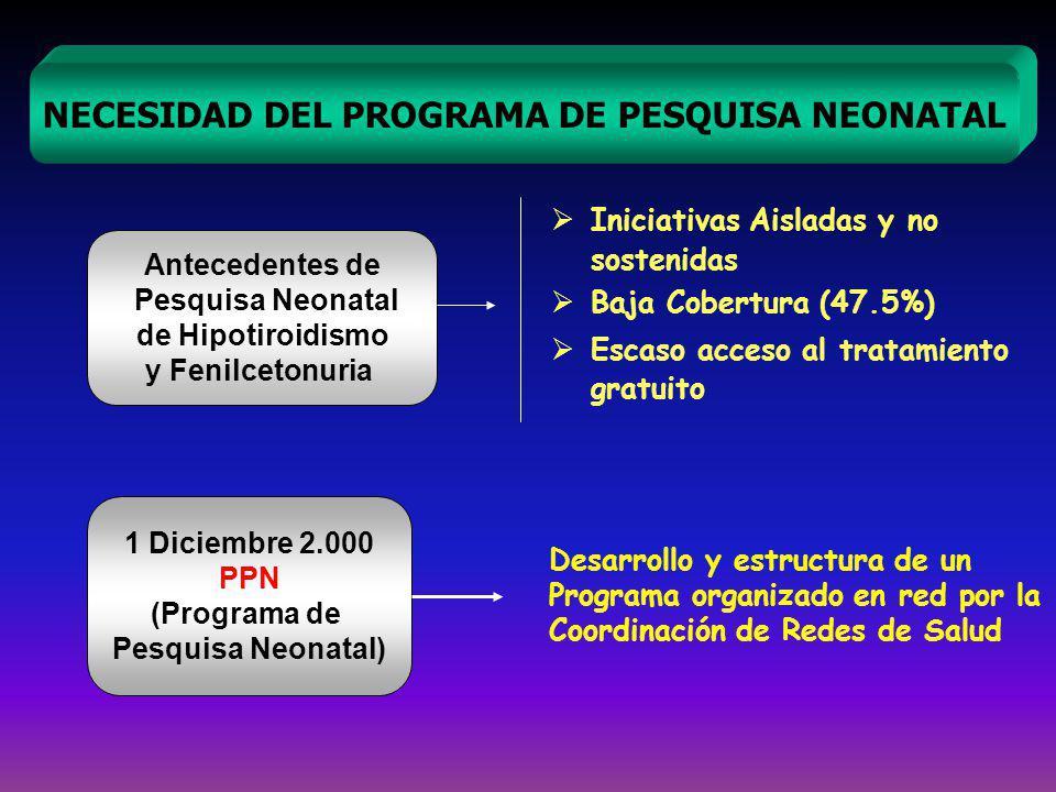 NECESIDAD DEL PROGRAMA DE PESQUISA NEONATAL