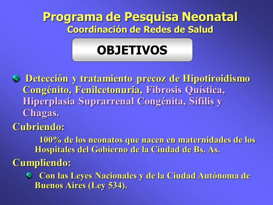 Programa de Pesquisa Neonatal Coordinación de Redes de Salud