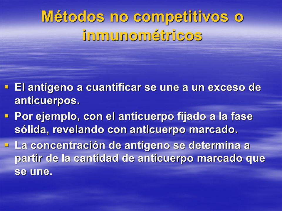 Métodos no competitivos o inmunométricos