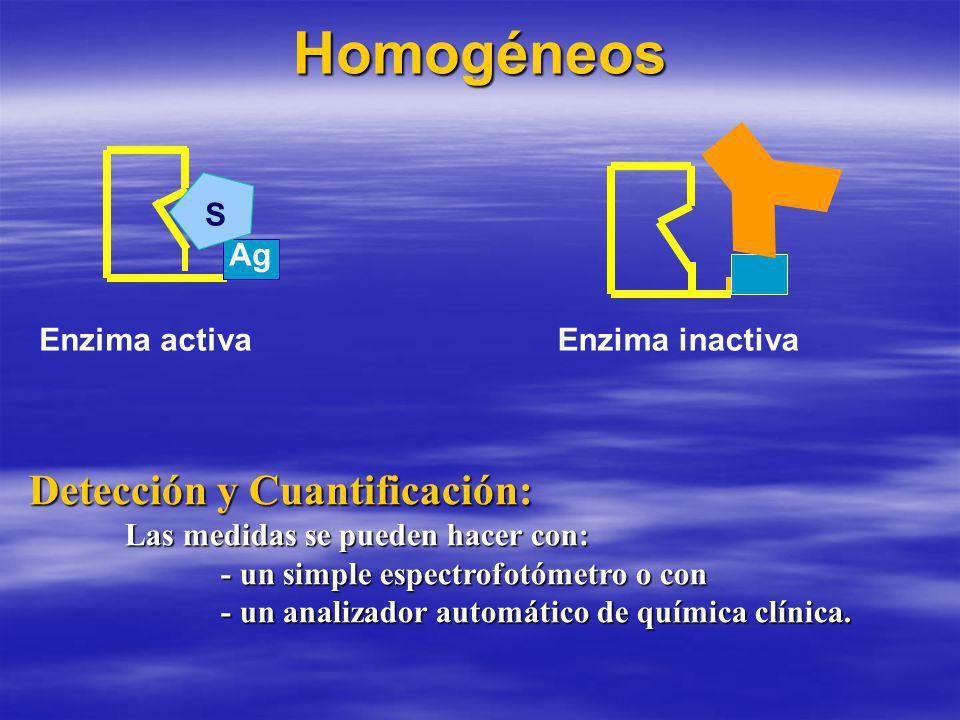 Homogéneos Detección y Cuantificación: S Ag Enzima activa
