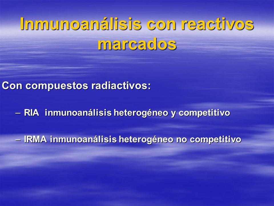 Inmunoanálisis con reactivos marcados