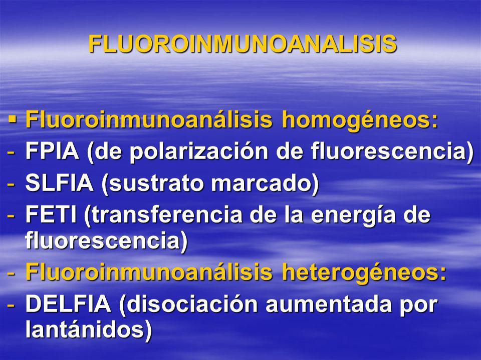 FLUOROINMUNOANALISIS