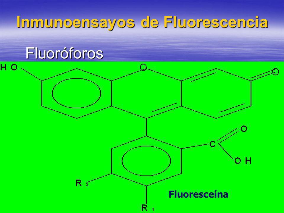 Inmunoensayos de Fluorescencia