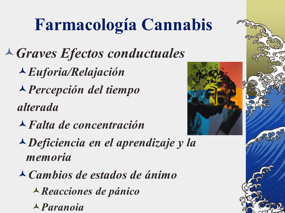 Farmacología Cannabis