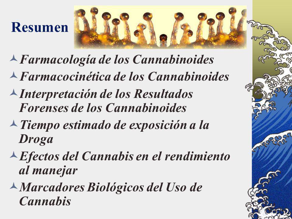Resumen Farmacología de los Cannabinoides