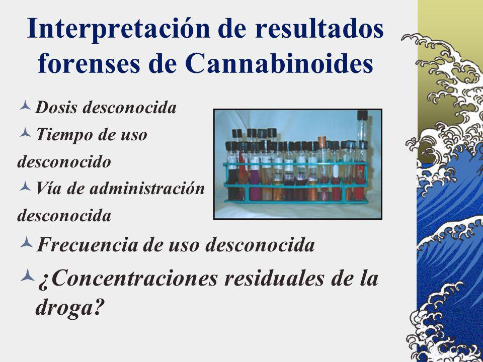 Interpretación de resultados forenses de Cannabinoides