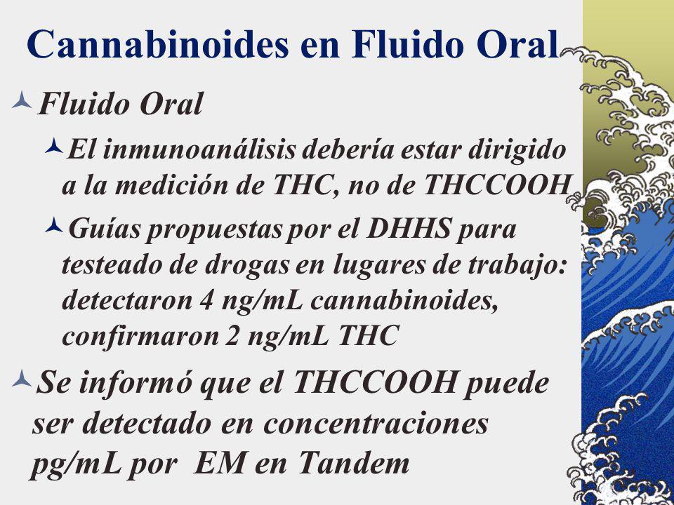 Cannabinoides en Fluido Oral