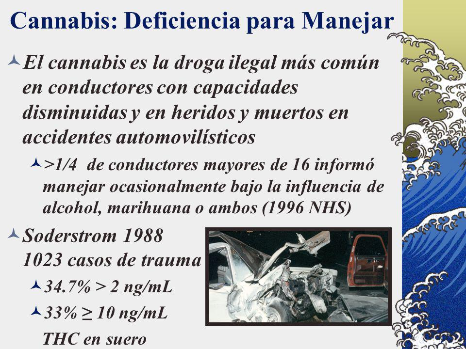 Cannabis: Deficiencia para Manejar