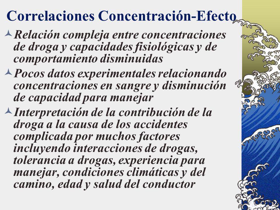 Correlaciones Concentración-Efecto