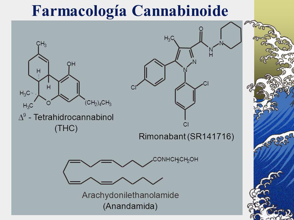 Farmacología Cannabinoide