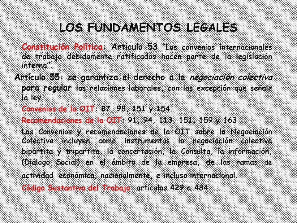 LOS FUNDAMENTOS LEGALES