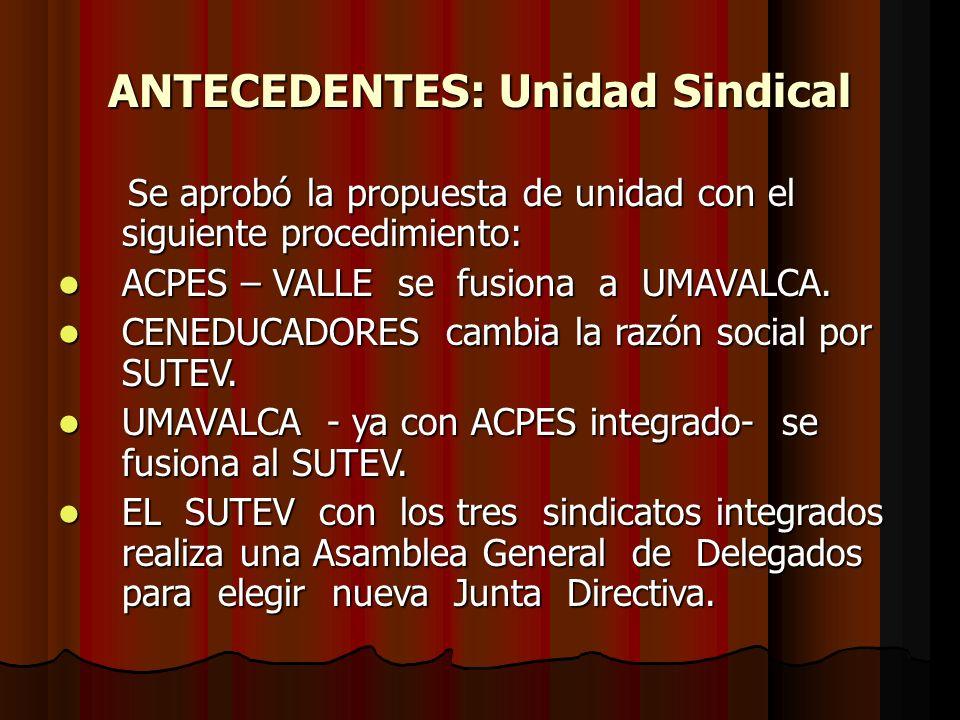 ANTECEDENTES: Unidad Sindical