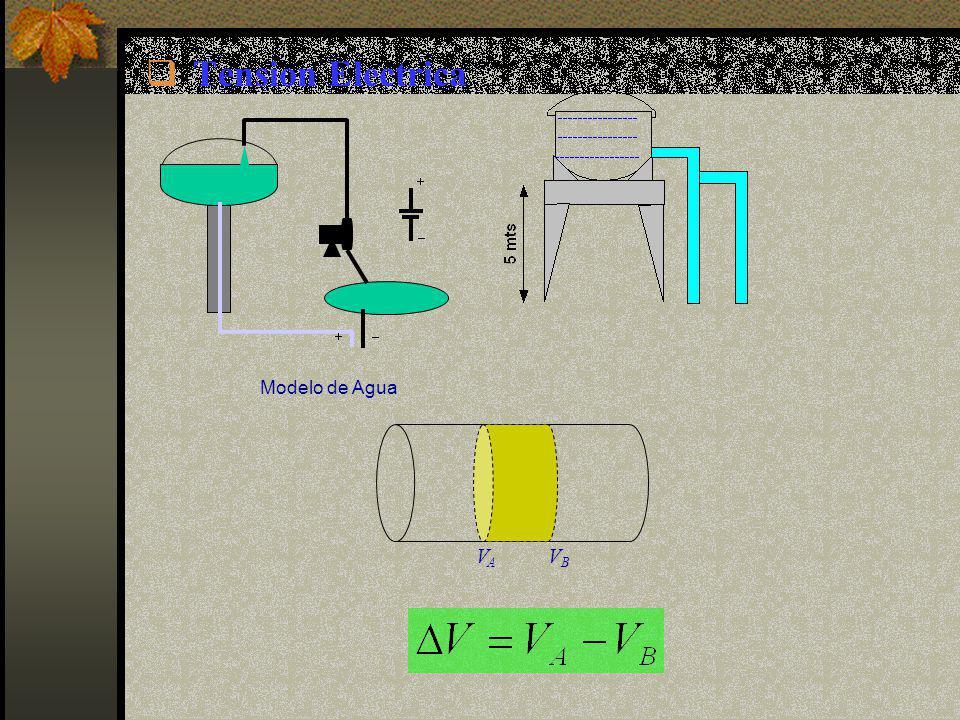 Tension Electrica Modelo de Agua VA VB