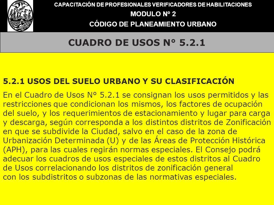 CUADRO DE USOS N° 5.2.1 5.2.1 USOS DEL SUELO URBANO Y SU CLASIFICACIÓN