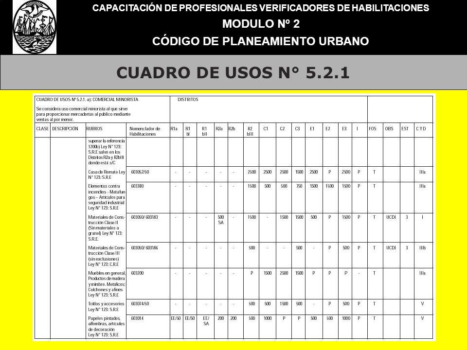 CUADRO DE USOS N° 5.2.1 MODULO Nº 2 CÓDIGO DE PLANEAMIENTO URBANO