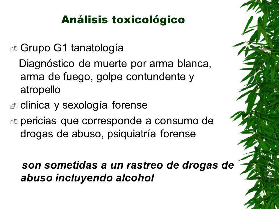 Análisis toxicológico