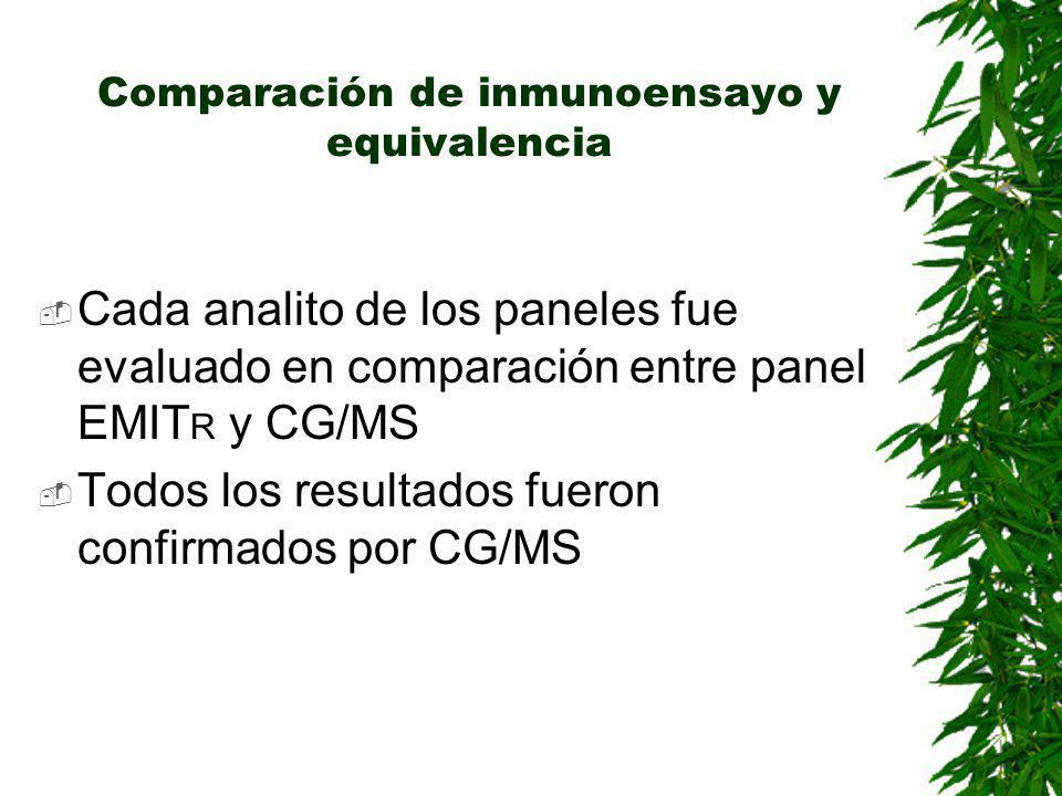 Comparación de inmunoensayo y equivalencia