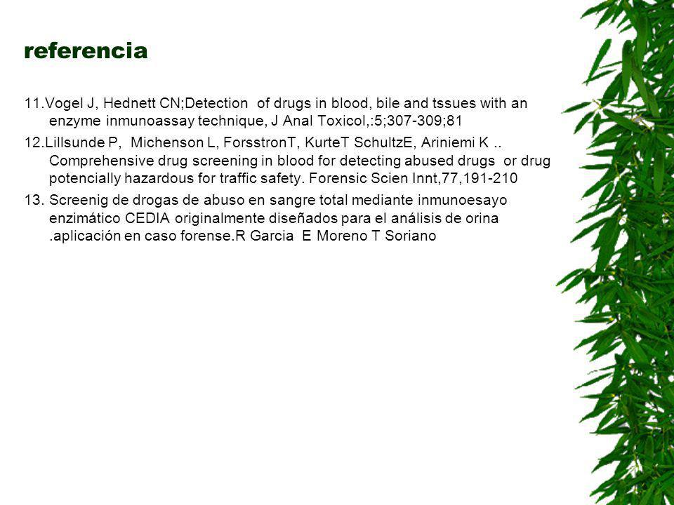 referencia 11.Vogel J, Hednett CN;Detection of drugs in blood, bile and tssues with an enzyme inmunoassay technique, J Anal Toxicol,:5;307-309;81.
