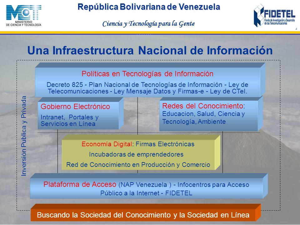 Una Infraestructura Nacional de Información