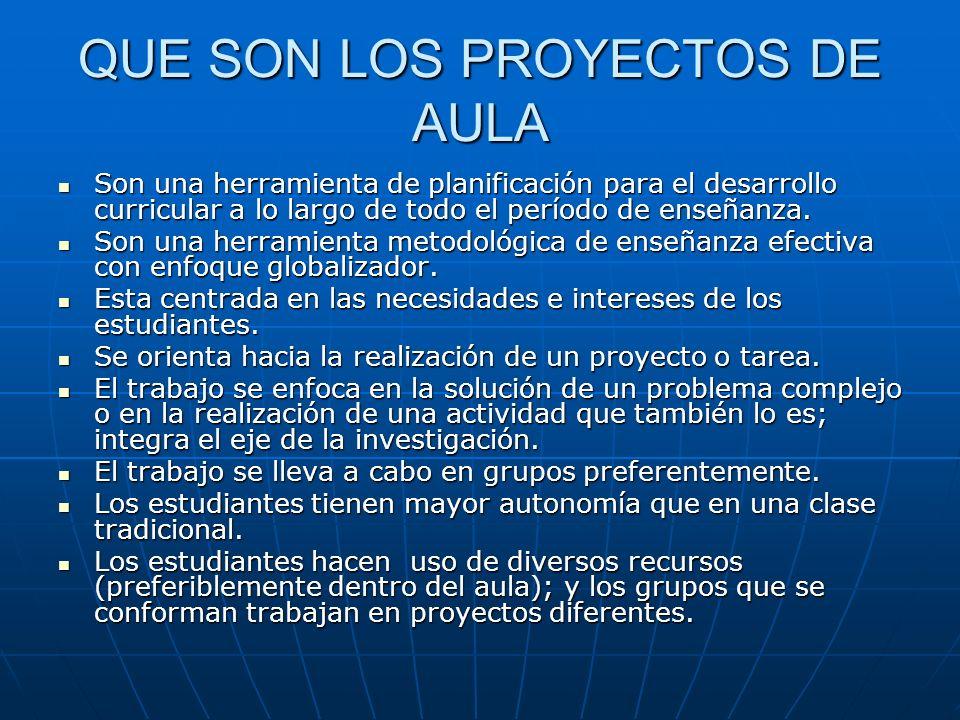 QUE SON LOS PROYECTOS DE AULA