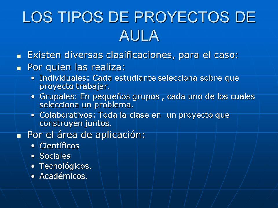 LOS TIPOS DE PROYECTOS DE AULA