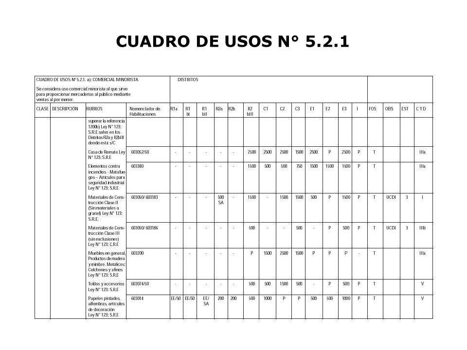 CUADRO DE USOS N° 5.2.1