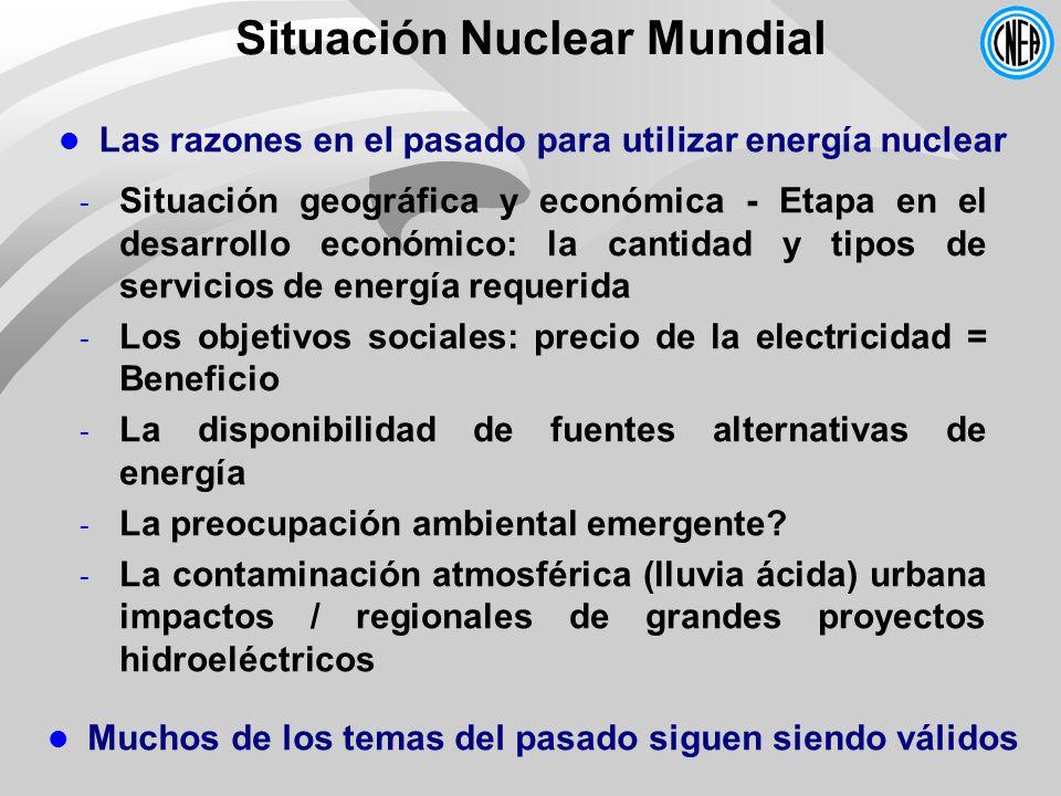 Situación Nuclear Mundial