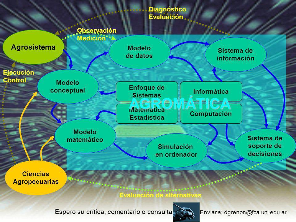 AGROMÁTICA Agrosistema Diagnóstico Evaluación Observación Medición